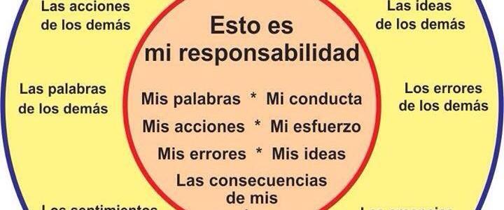 Mi responsabilidad